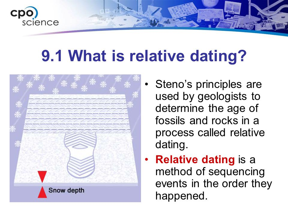 Explain the process of relative dating of fossils
