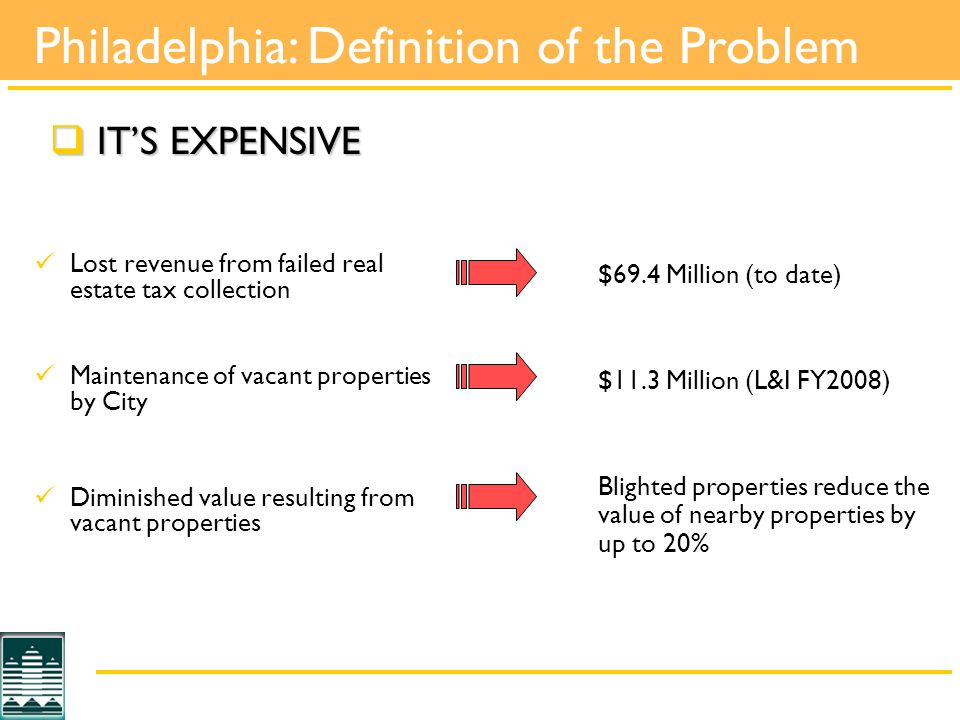  IT'S EXPENSIVE $69.4 Million (to date) $11.3 Million (L&I FY2008) Blighted properties reduce the value of nearby properties by up to 20% Lost revenue from failed real estate tax collection Maintenance of vacant properties by City Diminished value resulting from vacant properties Philadelphia: Definition of the Problem