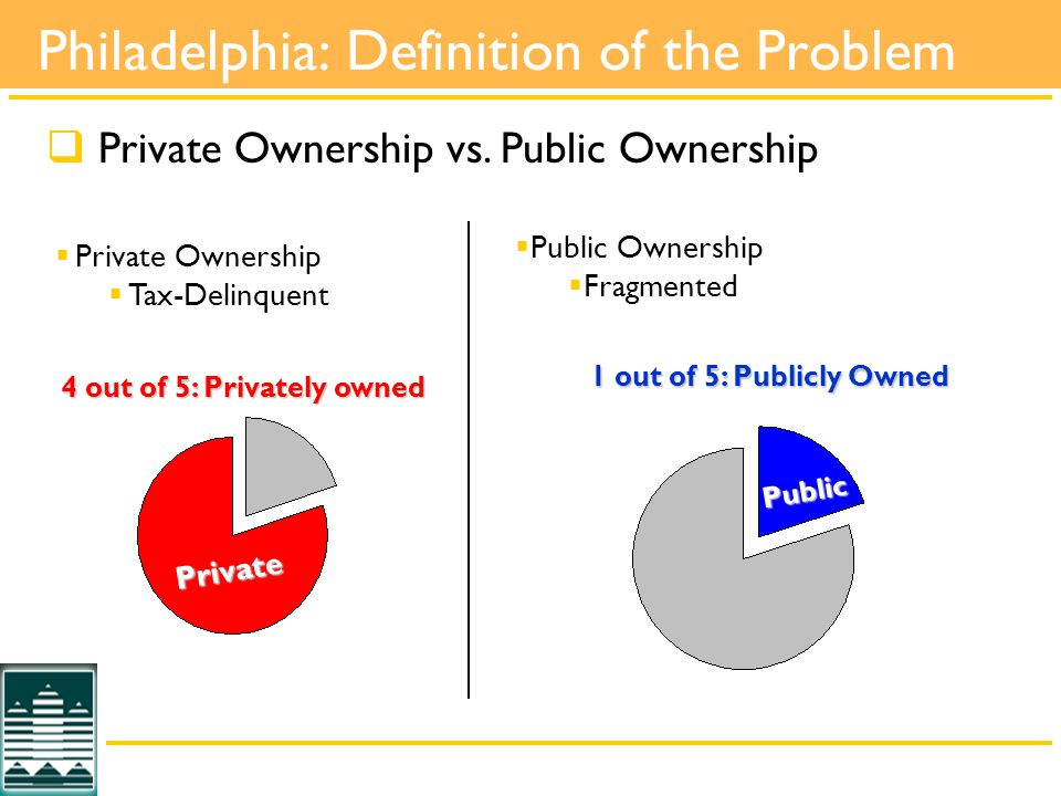Philadelphia: Definition of the Problem  Private Ownership  Tax-Delinquent  Public Ownership  Fragmented  Private Ownership vs.