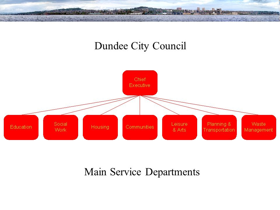 Main Service Departments Dundee City Council