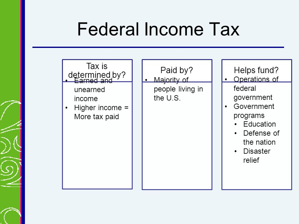 Federal Income Tax Tax is determined by. Paid by Helps fund.