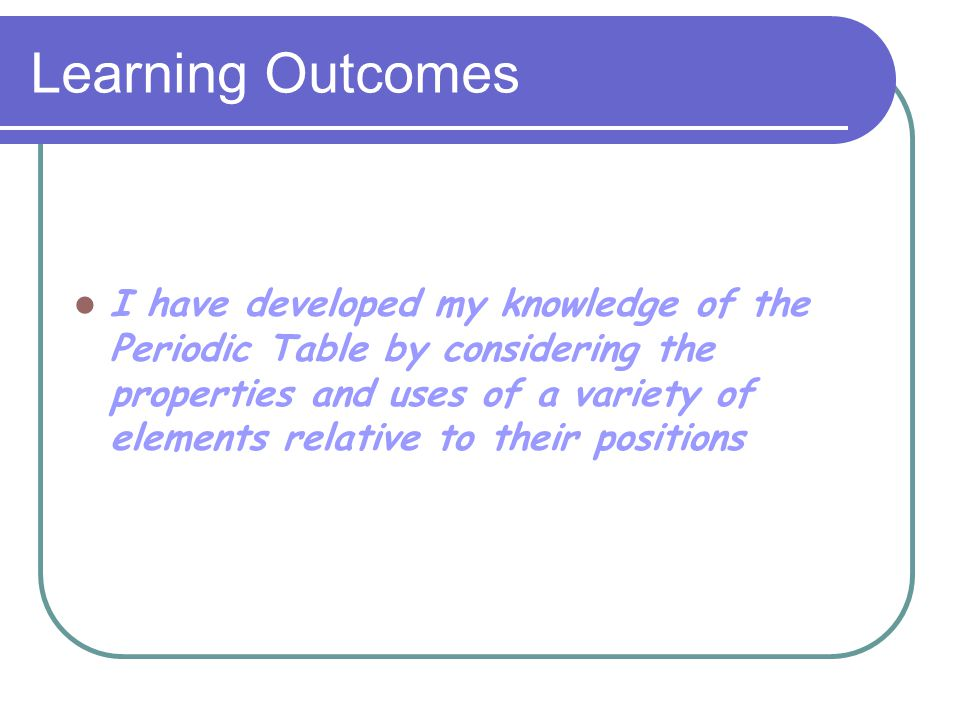 Learning Outcomes I Have Developed My Knowledge Of The Periodic