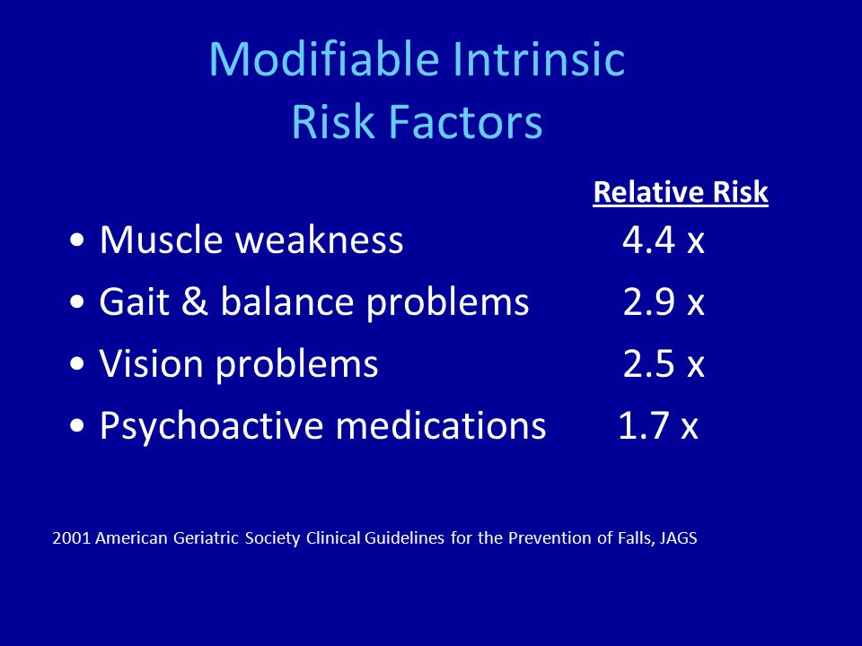 Modifiable Intrinsic Risk Factors Muscle weakness 4.4 x Gait & balance problems 2.9 x Vision problems 2.5 x Psychoactive medications 1.7 x Relative Risk 2001 American Geriatric Society Clinical Guidelines for the Prevention of Falls, JAGS