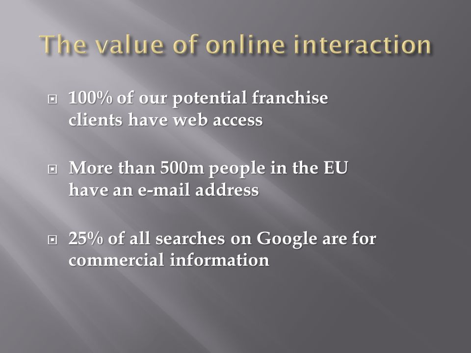  100% of our potential franchise clients have web access  More than 500m people in the EU have an  address  25% of all searches on Google are for commercial information