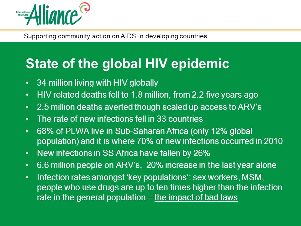 Supporting community action on AIDS in developing countries State of the global HIV epidemic 34 million living with HIV globally HIV related deaths fell to 1.8 million, from 2.2 five years ago 2.5 million deaths averted though scaled up access to ARV's The rate of new infections fell in 33 countries 68% of PLWA live in Sub-Saharan Africa (only 12% global population) and it is where 70% of new infections occurred in 2010 New infections in SS Africa have fallen by 26% 6.6 million people on ARV's, 20% increase in the last year alone Infection rates amongst 'key populations': sex workers, MSM, people who use drugs are up to ten times higher than the infection rate in the general population – the impact of bad laws