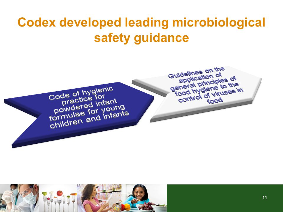 11 Codex developed leading microbiological safety guidance