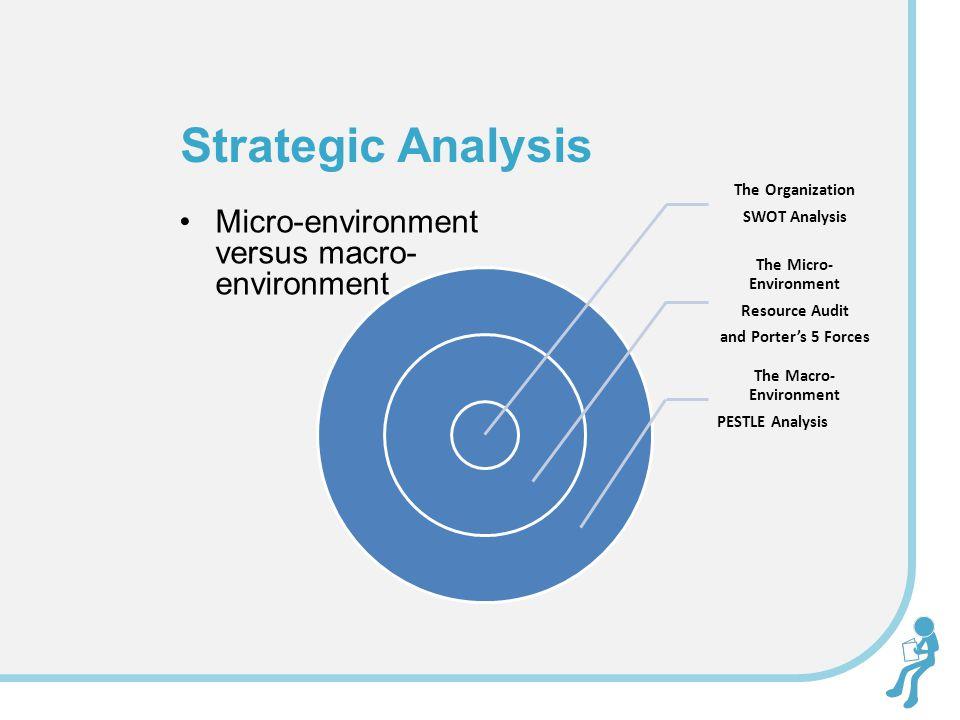 swot analysis micro environment