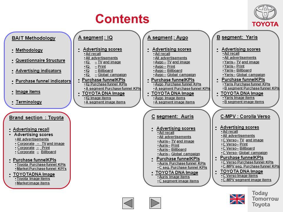 UK - December Contents BAITMethodology Methodology
