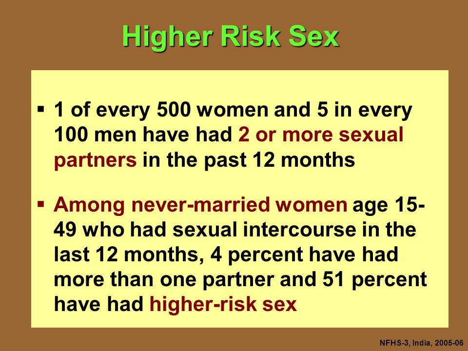 NFHS-3, India, Higher Risk Sex  1 of every 500 women and 5 in every 100 men have had 2 or more sexual partners in the past 12 months  Among never-married women age who had sexual intercourse in the last 12 months, 4 percent have had more than one partner and 51 percent have had higher-risk sex