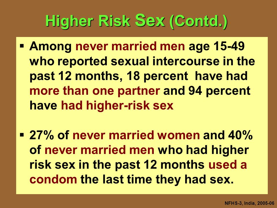 NFHS-3, India, Higher Risk Sex (Contd.)  Among never married men age who reported sexual intercourse in the past 12 months, 18 percent have had more than one partner and 94 percent have had higher-risk sex  27% of never married women and 40% of never married men who had higher risk sex in the past 12 months used a condom the last time they had sex.
