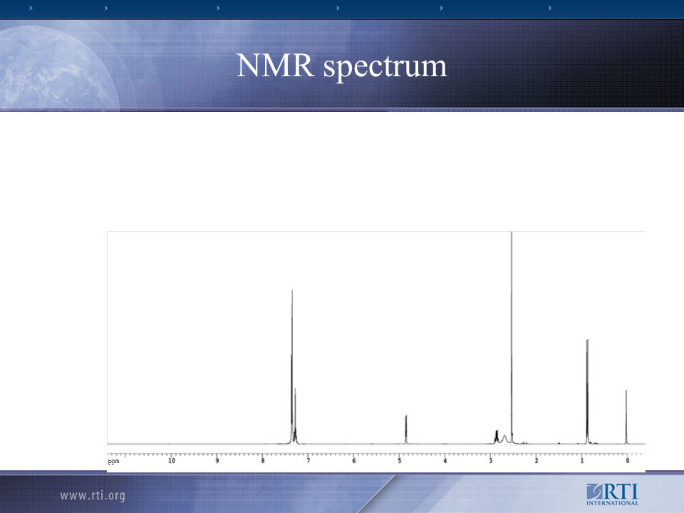 14 NMR spectrum Applications of Analytical Chemistry