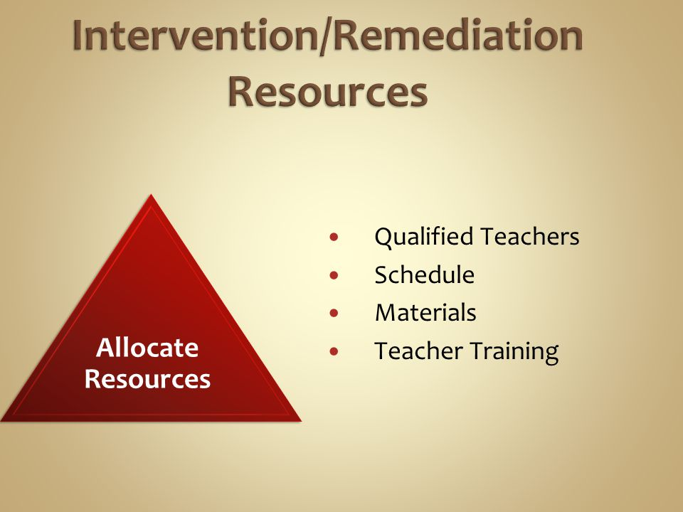 Qualified Teachers Schedule Materials Teacher Training Allocate Resources