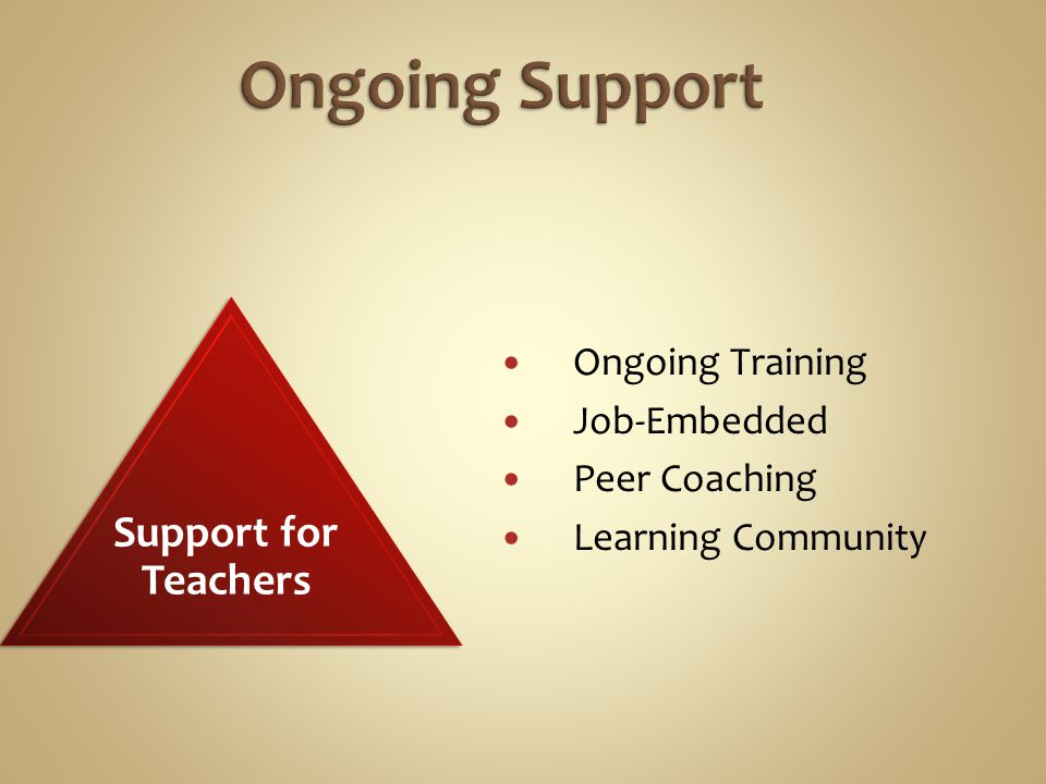Ongoing Training Job-Embedded Peer Coaching Learning Community Support for Teachers