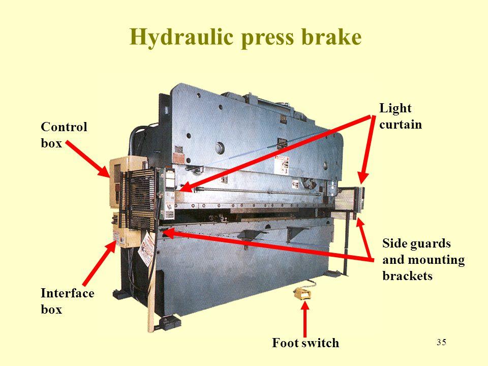 1 Mechanical Power Presses  2 Part Revolution Clutch  - ppt