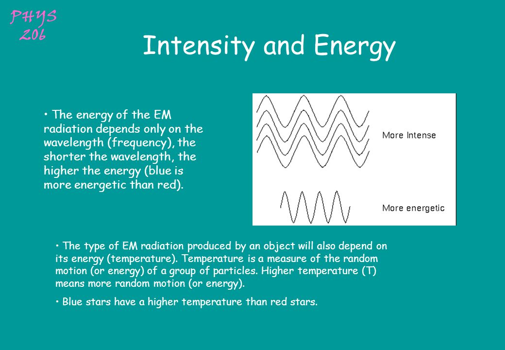 PHYS 206 Properties of EM Radiation It can travel through empty space.