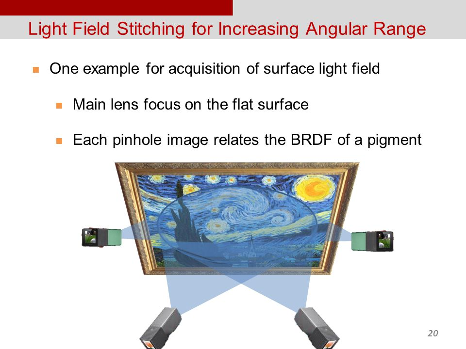 20 Light Field Stitching for Increasing Angular Range One example for acquisition of surface light field Main lens focus on the flat surface Each pinhole image relates the BRDF of a pigment