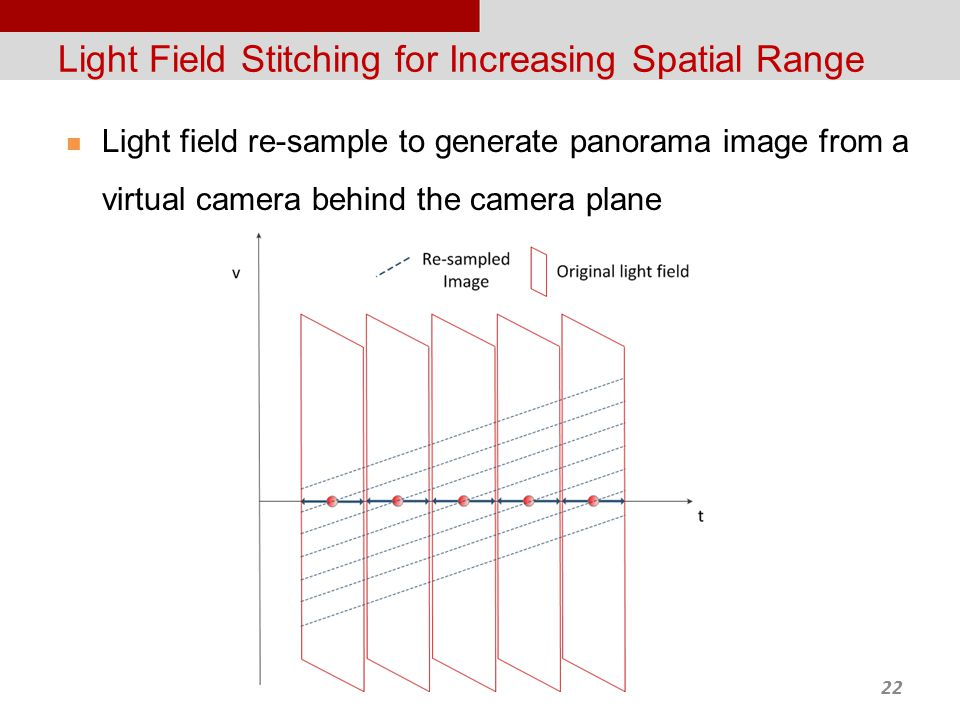 22 Light Field Stitching for Increasing Spatial Range Light field re-sample to generate panorama image from a virtual camera behind the camera plane