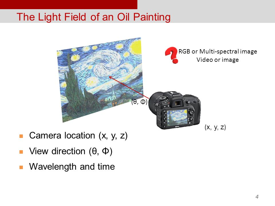 4 The Light Field of an Oil Painting Camera location (x, y, z) View direction (θ, Φ) Wavelength and time (θ, Φ) RGB or Multi-spectral image Video or image ( x, y, z )
