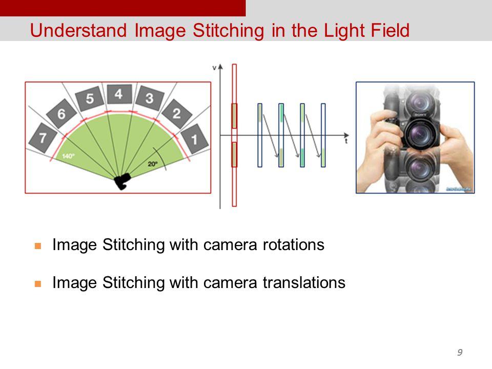 9 Understand Image Stitching in the Light Field Image Stitching with camera rotations Image Stitching with camera translations
