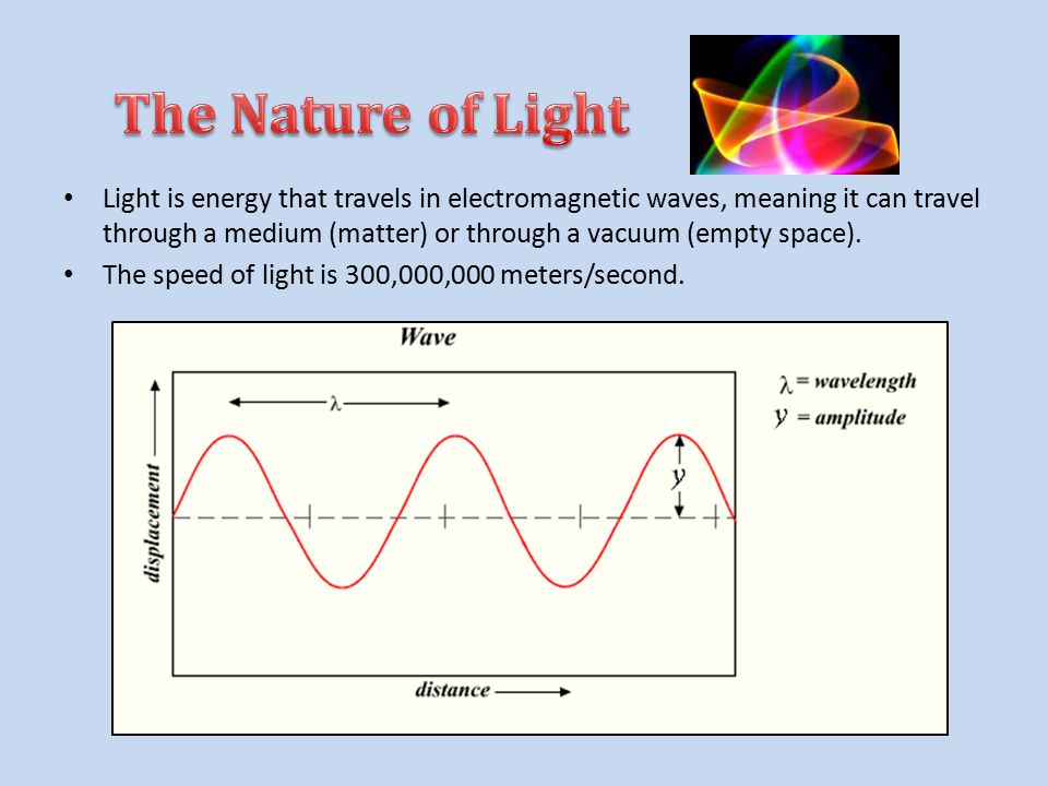 How Does Light Travel In Vacuum
