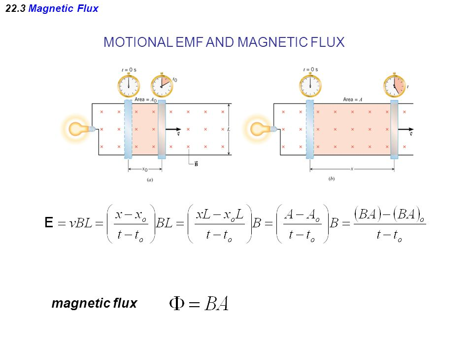 22.3 Magnetic Flux MOTIONAL EMF AND MAGNETIC FLUX magnetic flux