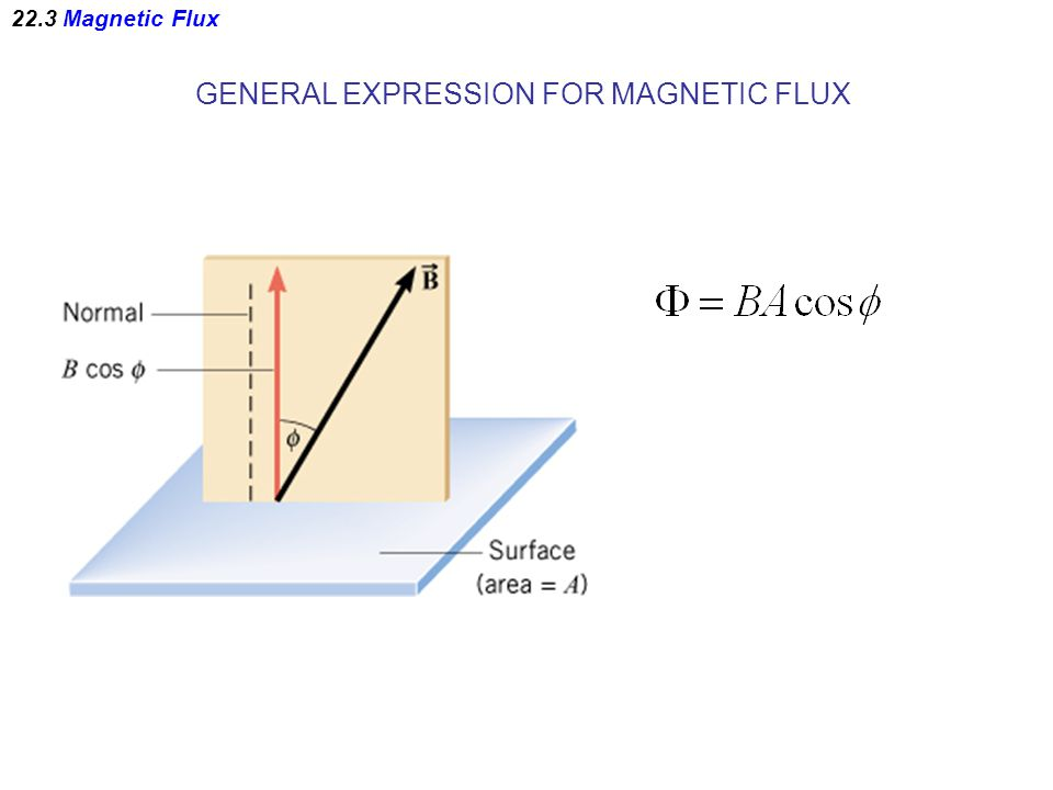GENERAL EXPRESSION FOR MAGNETIC FLUX