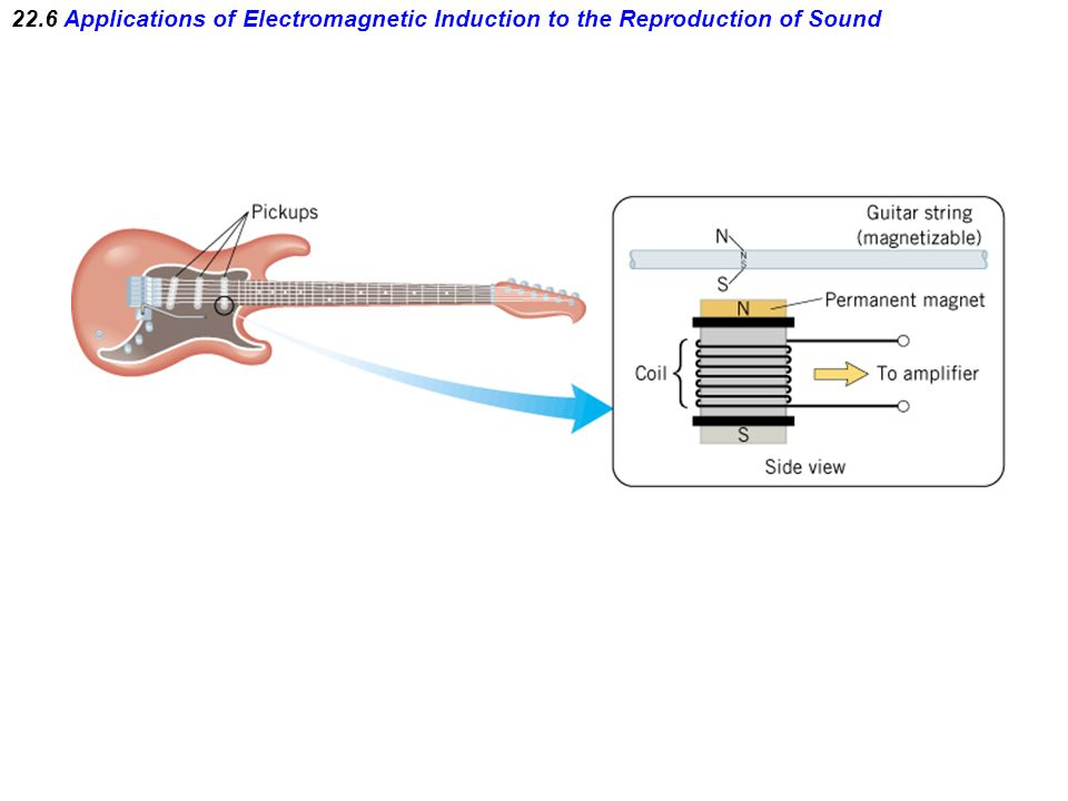 22.6 Applications of Electromagnetic Induction to the Reproduction of Sound