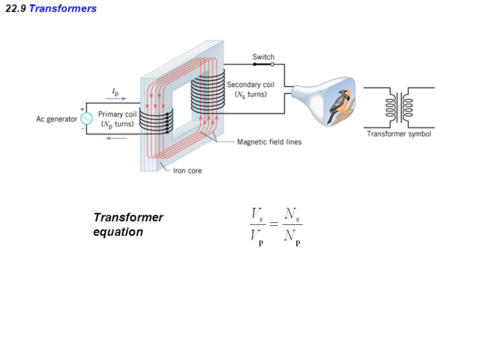 22.9 Transformers Transformer equation