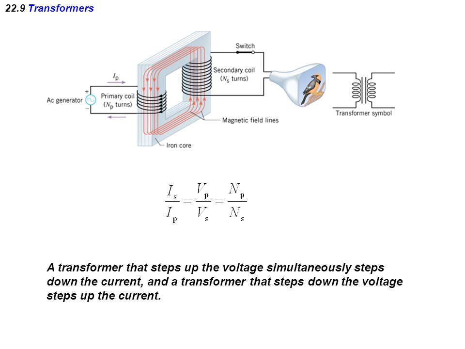 22.9 Transformers A transformer that steps up the voltage simultaneously steps down the current, and a transformer that steps down the voltage steps up the current.
