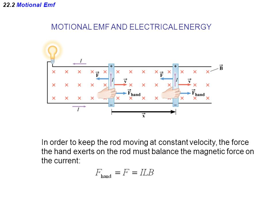 22.2 Motional Emf MOTIONAL EMF AND ELECTRICAL ENERGY In order to keep the rod moving at constant velocity, the force the hand exerts on the rod must balance the magnetic force on the current: