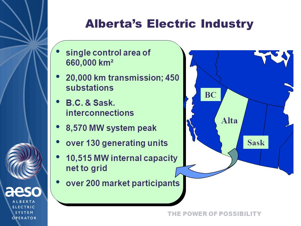 THE POWER OF POSSIBILITY Electric Transmission System Development in