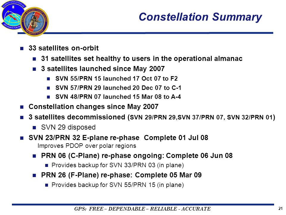GPS: FREE – DEPENDABLE – RELIABLE - ACCURATE 21 Constellation Summary 33 satellites on-orbit 31 satellites set healthy to users in the operational almanac 3 satellites launched since May 2007 SVN 55/PRN 15 launched 17 Oct 07 to F2 SVN 57/PRN 29 launched 20 Dec 07 to C-1 SVN 48/PRN 07 launched 15 Mar 08 to A-4 Constellation changes since May satellites decommissioned ( SVN 29/PRN 29,SVN 37/PRN 07, SVN 32/PRN 01 ) SVN 29 disposed SVN 23/PRN 32 E-plane re-phase Complete 01 Jul 08 Improves PDOP over polar regions PRN 06 (C-Plane) re-phase ongoing: Complete 06 Jun 08 Provides backup for SVN 33/PRN 03 (in plane) PRN 26 (F-Plane) re-phase: Complete 05 Mar 09 Provides backup for SVN 55/PRN 15 (in plane)