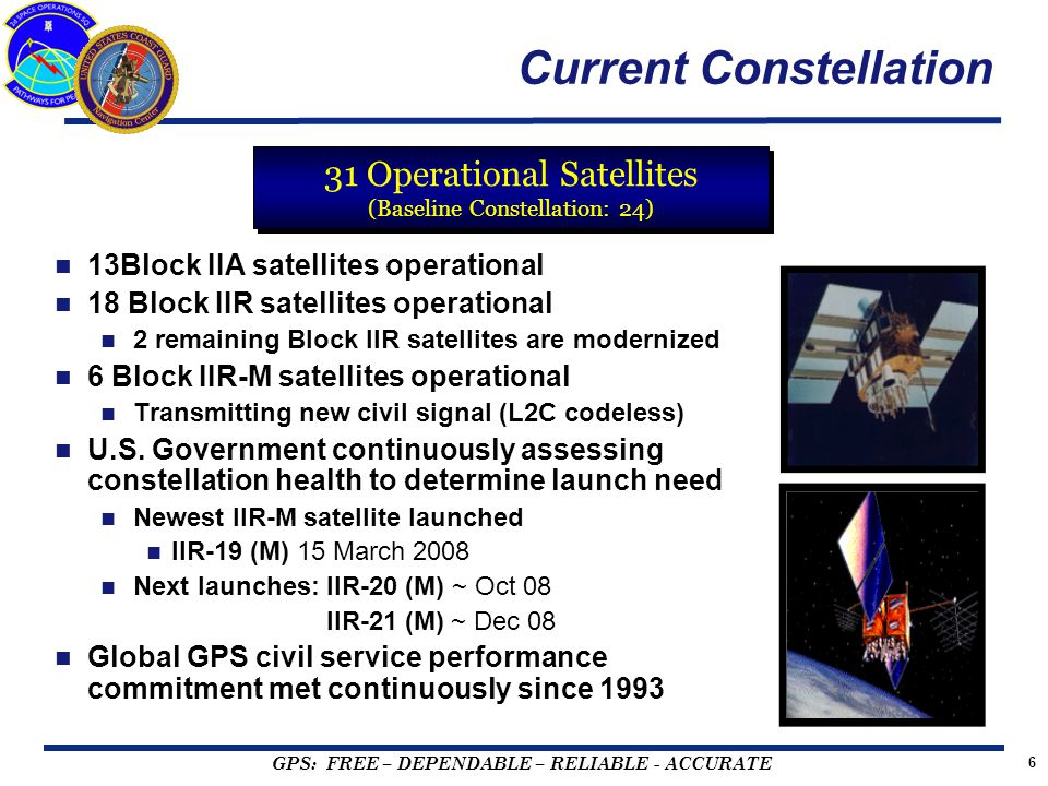 GPS: FREE – DEPENDABLE – RELIABLE - ACCURATE 6 Current Constellation 13Block IIA satellites operational 18 Block IIR satellites operational 2 remaining Block IIR satellites are modernized 6 Block IIR-M satellites operational Transmitting new civil signal (L2C codeless) U.S.