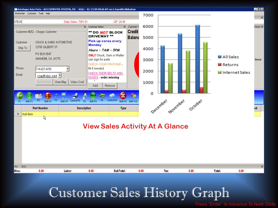 Press Enter to Advance To Next Slide View Sales Activity At A Glance Customer Sales History Graph