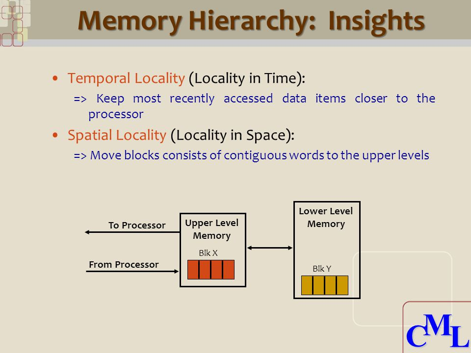 CML CML Memory Hierarchy: Insights Temporal Locality (Locality in Time): => Keep most recently accessed data items closer to the processor Spatial Locality (Locality in Space): => Move blocks consists of contiguous words to the upper levels Lower Level Memory Upper Level Memory To Processor From Processor Blk X Blk Y