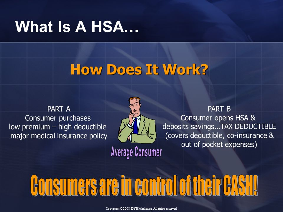 What Is A HSA… How Does It Work Copyright © 2008, DYB Marketing. All rights reserved.