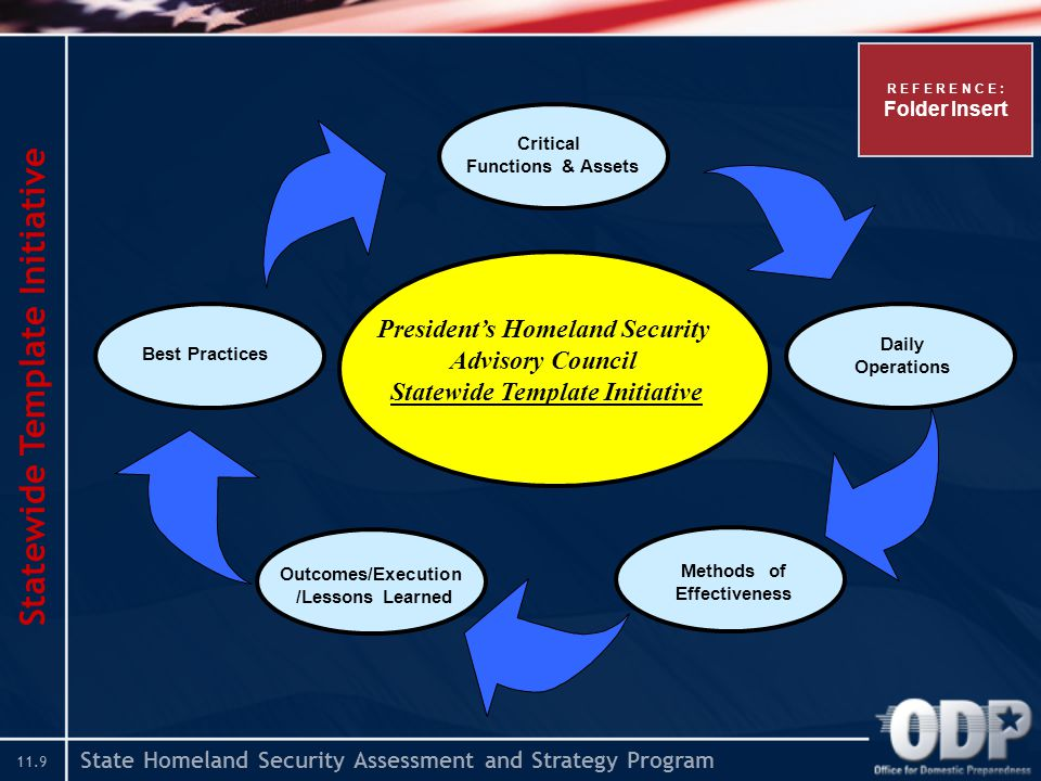 State Homeland Security Assessment and Strategy Program 11.9 Statewide Template Initiative President's Homeland Security Advisory Council Statewide Template Initiative Critical Functions & Assets Best Practices Outcomes/Execution /Lessons Learned Methods of Effectiveness Daily Operations R E F E R E N C E : Folder Insert