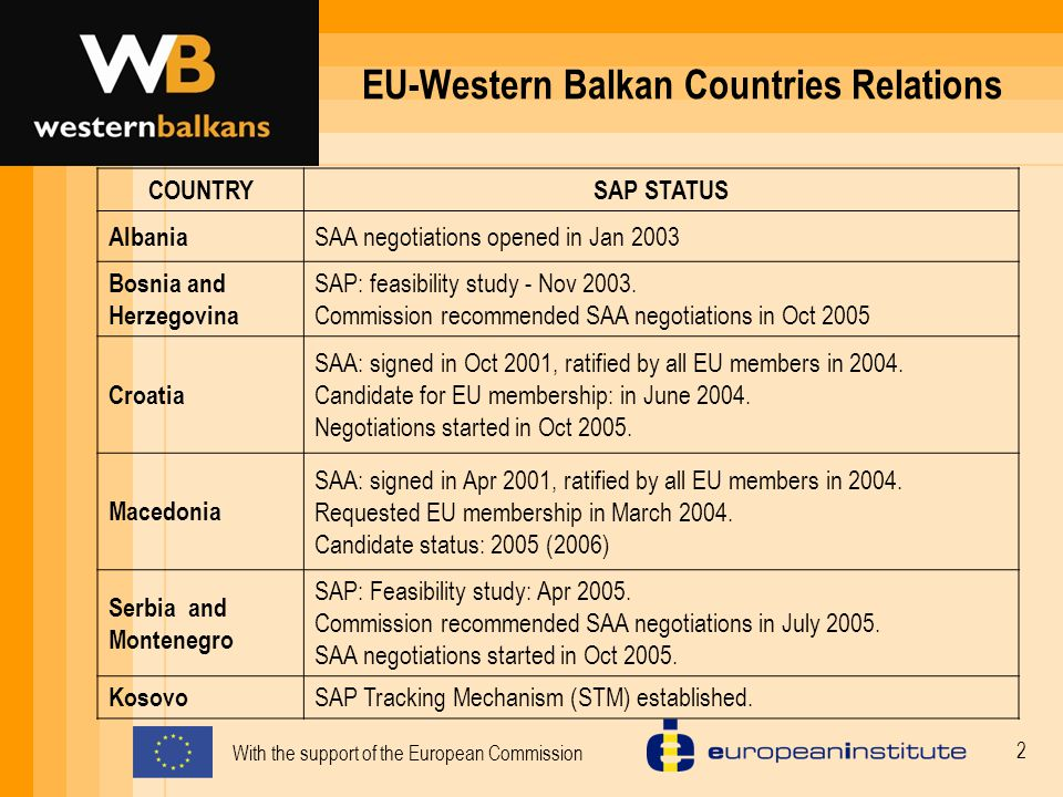 2 EU-Western Balkan Countries Relations COUNTRYSAP STATUS Albania SAA negotiations opened in Jan 2003 Bosnia and Herzegovina SAP: feasibility study - Nov 2003.