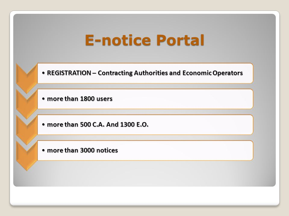 REGISTRATION – Contracting Authorities and Economic OperatorsREGISTRATION – Contracting Authorities and Economic Operators more than 1800 usersmore than 1800 users more than 500 C.A.