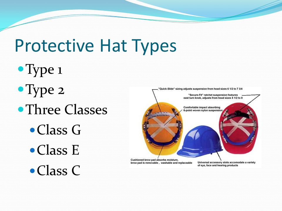 Protective Hat Types Type 1 Type 2 Three Classes Class G Class E Class C