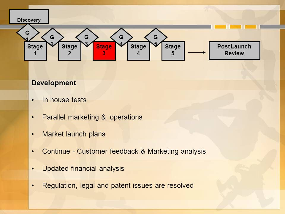 Development In house tests Parallel marketing & operations Market launch plans Continue - Customer feedback & Marketing analysis Updated financial analysis Regulation, legal and patent issues are resolved Discovery G2G2 Stage 1 G3G3 Stage 2 G4G4 Stage 3 G5G5 Stage 4 Stage 5 G1G1 Post Launch Review