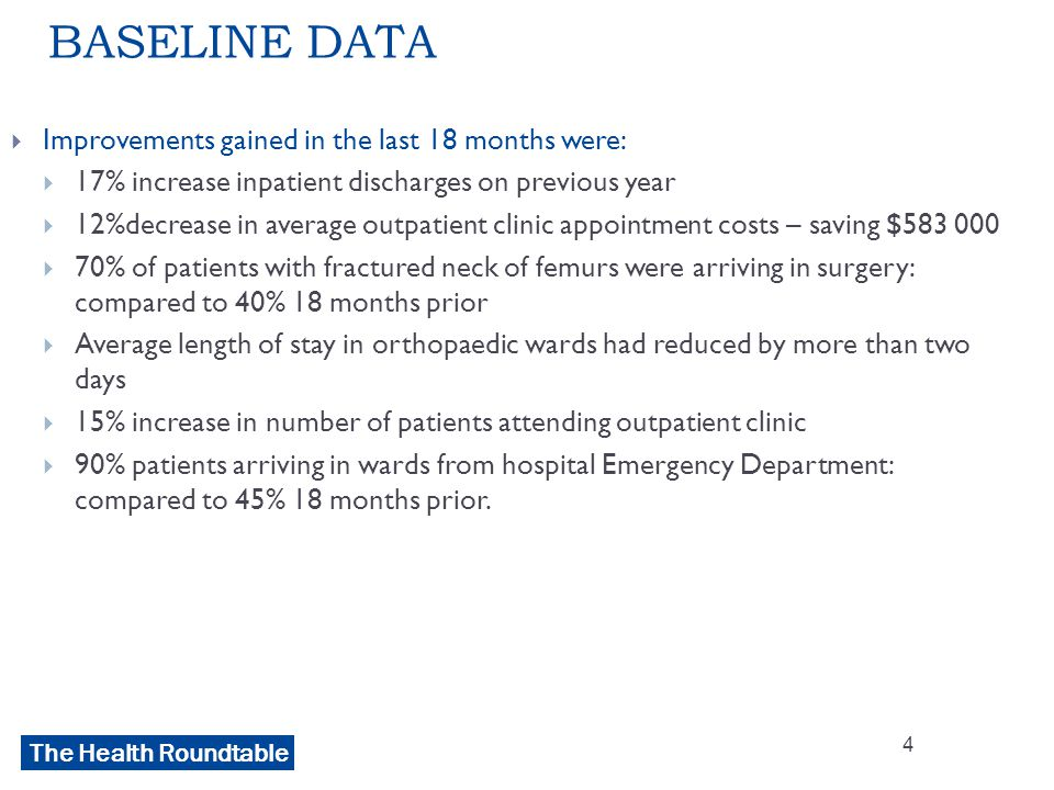 The Health Roundtable BASELINE DATA  Improvements gained in the last 18 months were:  17% increase inpatient discharges on previous year  12%decrease in average outpatient clinic appointment costs – saving $  70% of patients with fractured neck of femurs were arriving in surgery: compared to 40% 18 months prior  Average length of stay in orthopaedic wards had reduced by more than two days  15% increase in number of patients attending outpatient clinic  90% patients arriving in wards from hospital Emergency Department: compared to 45% 18 months prior.