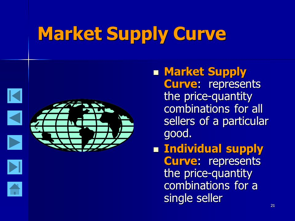 21 Market Supply Curve Market Supply Curve: represents the price-quantity combinations for all sellers of a particular good.