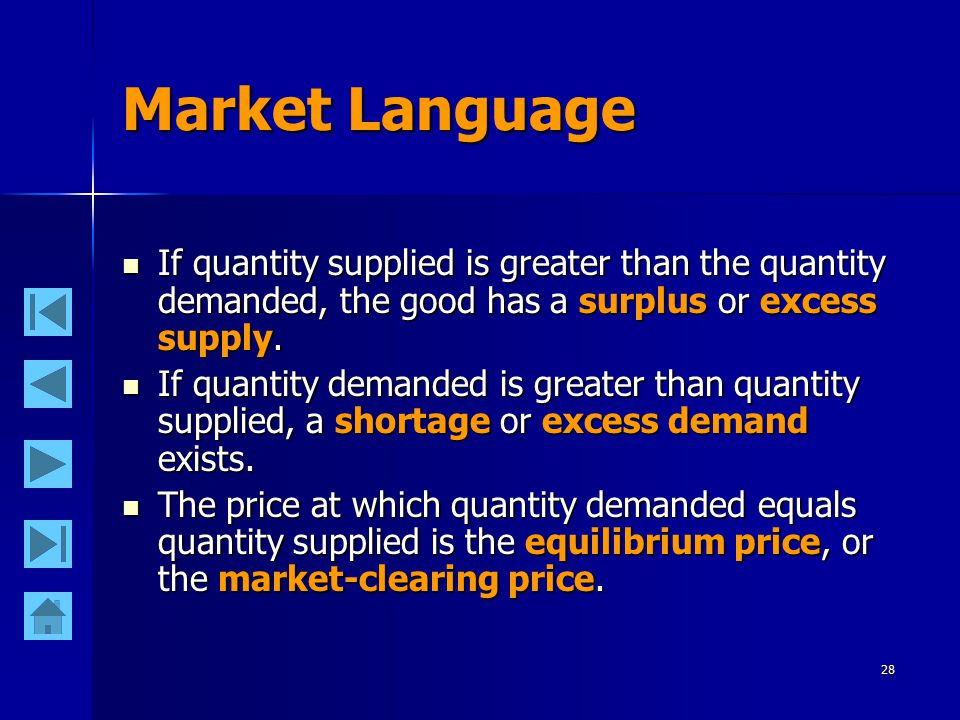 28 Market Language If quantity supplied is greater than the quantity demanded, the good has a surplus or excess supply.