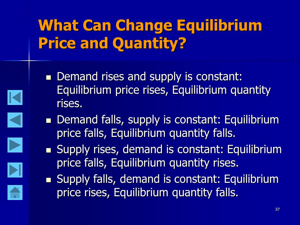 37 What Can Change Equilibrium Price and Quantity.