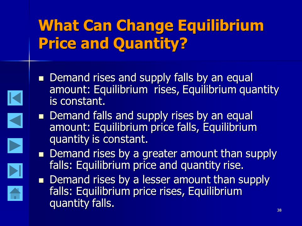 38 What Can Change Equilibrium Price and Quantity.