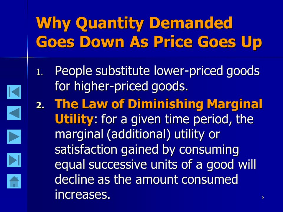 6 Why Quantity Demanded Goes Down As Price Goes Up 1.