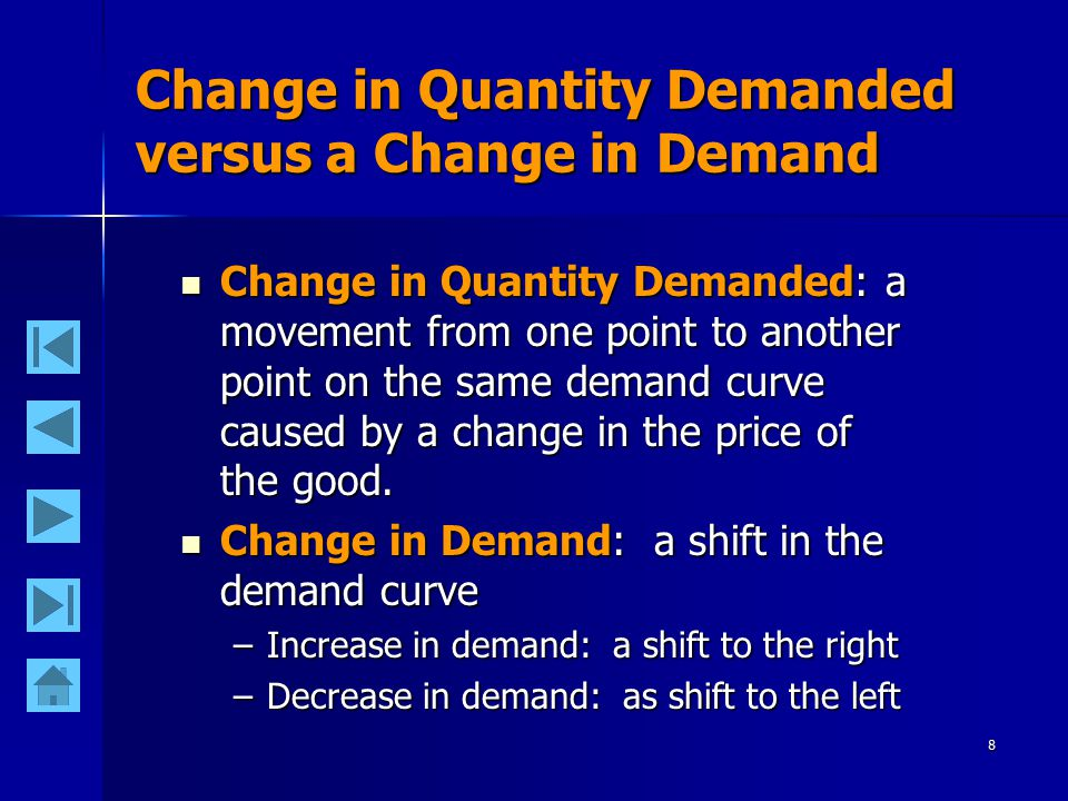 8 Change in Quantity Demanded versus a Change in Demand Change in Quantity Demanded: a movement from one point to another point on the same demand curve caused by a change in the price of the good.