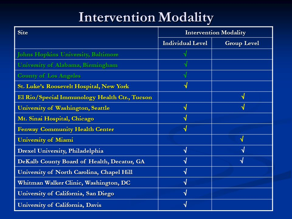 Intervention Modality Table 1: Intervention Modality and Type of Professional Delivering Intervention Site Intervention Modality Individual Level Group Level Johns Hopkins University, Baltimore  University of Alabama, Birmingham  County of Los Angeles  St.