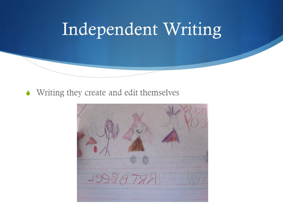 Independent Writing  Writing they create and edit themselves